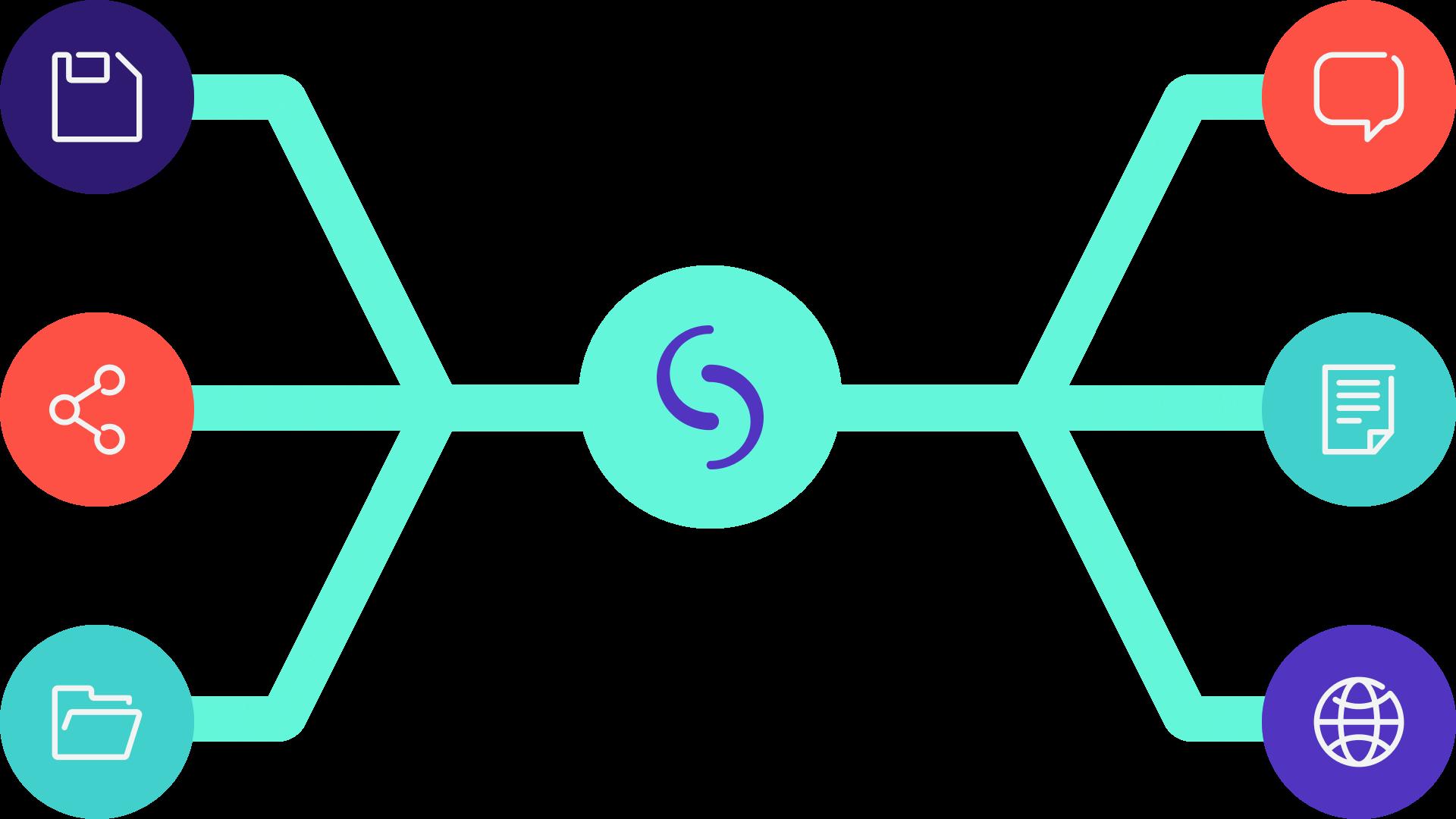 starmind_integrations_211007